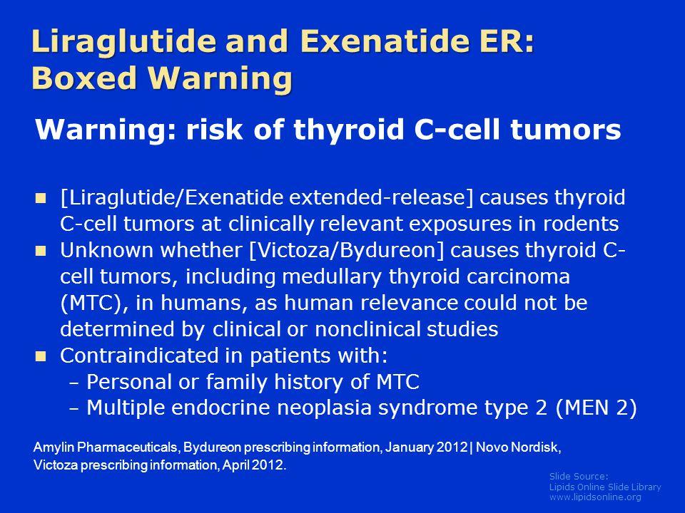 Liraglutide and Exenatide ER: Boxed Warning