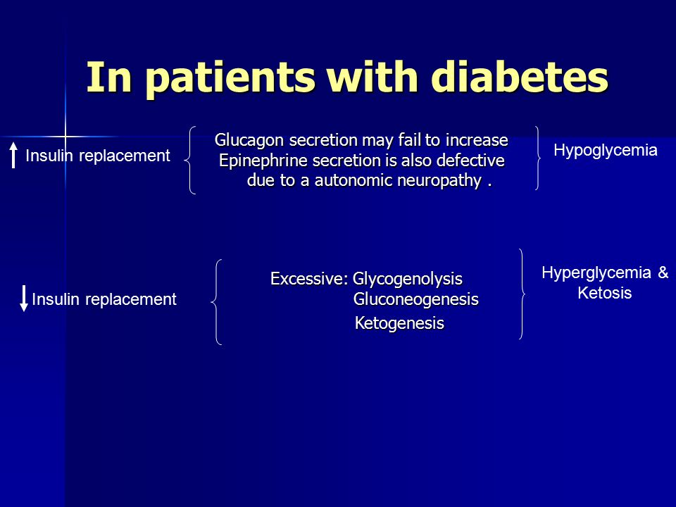 In patients with diabetes