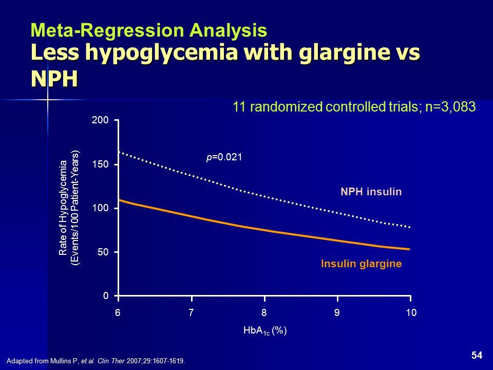 Less hypoglycemia with glargine vs NPH