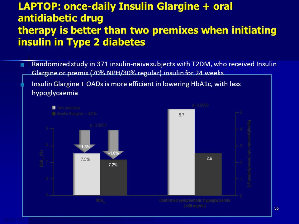 LAPTOP: once-daily Insulin Glargine + oral antidiabetic drug therapy is better than two premixes when initiating insulin in Type 2 diabetes