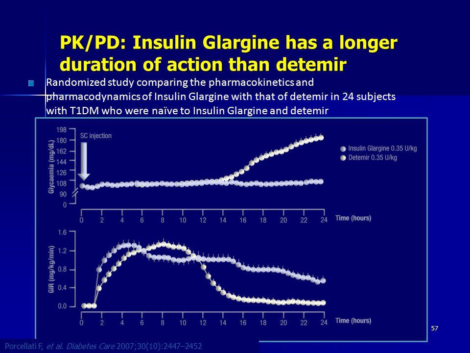 PK/PD: Insulin Glargine has a longer duration of action than detemir