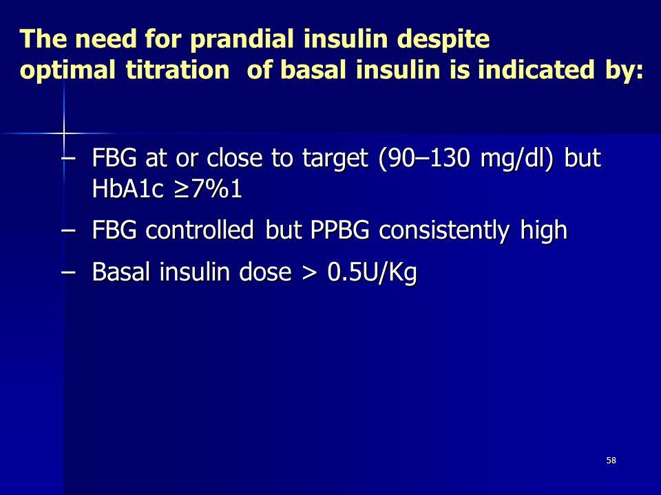 The need for prandial insulin despite
