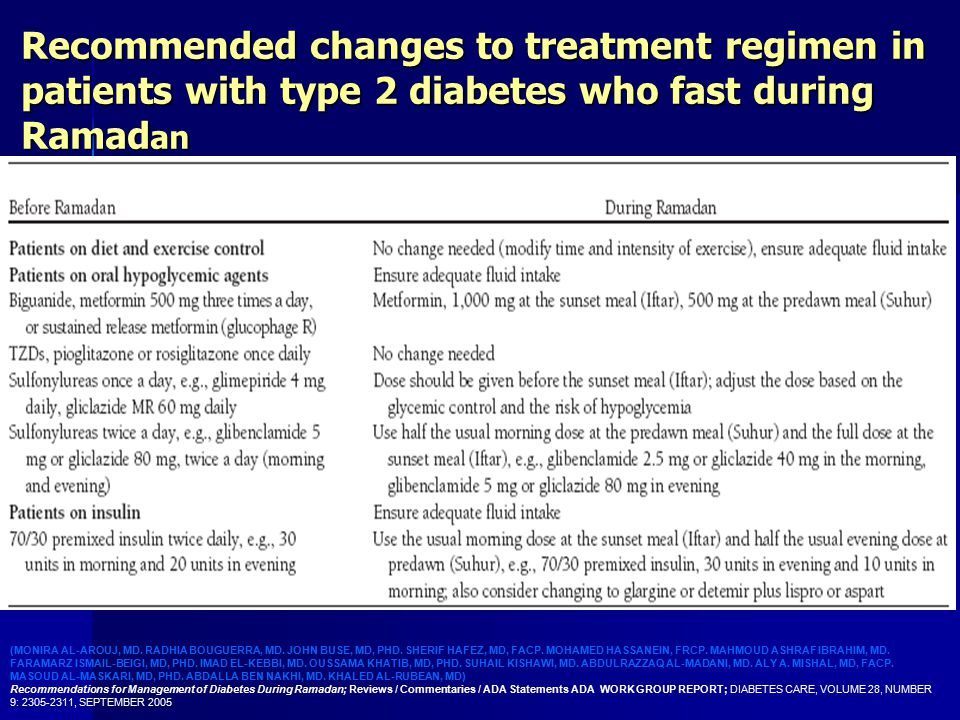 Recommended changes to treatment regimen in patients with type 2 diabetes who fast during Ramadan