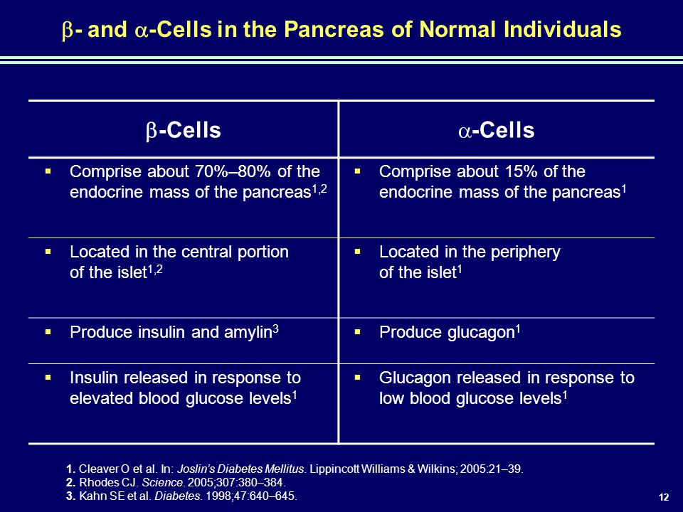 b- and a-Cells in the Pancreas of Normal Individuals