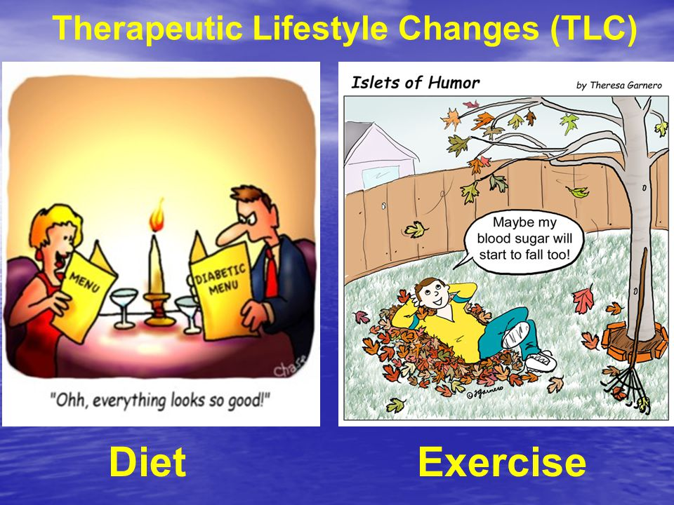 Therapeutic Lifestyle Changes (TLC)