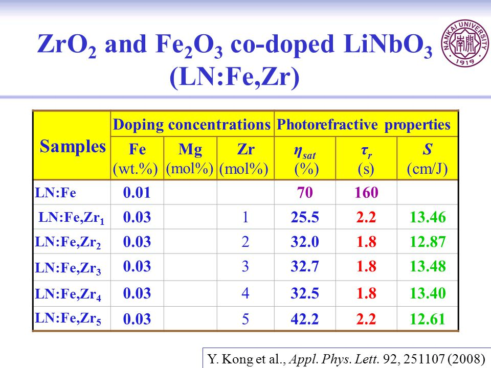 ZrO2 and Fe2O3 co-doped LiNbO3 (LN:Fe,Zr)