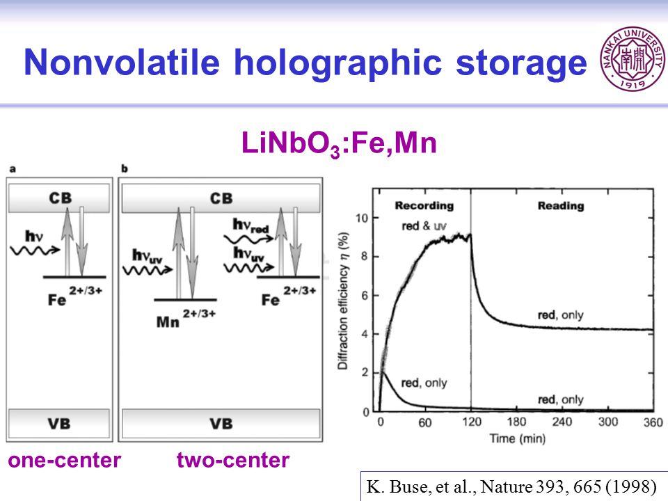Nonvolatile holographic storage