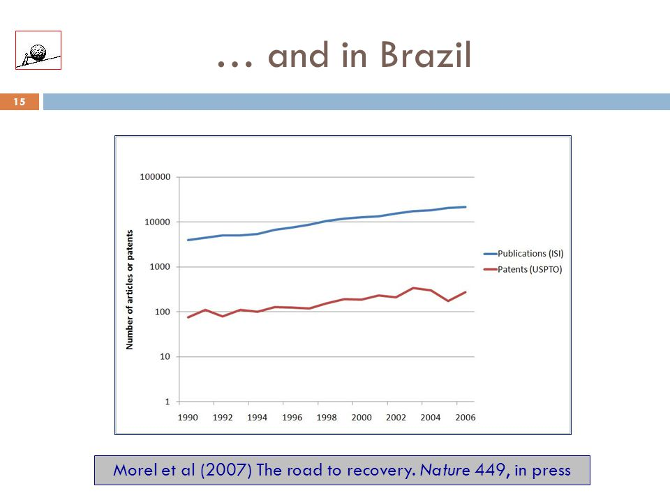 Morel et al (2007) The road to recovery. Nature 449, in press