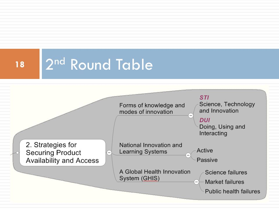 2nd Round Table