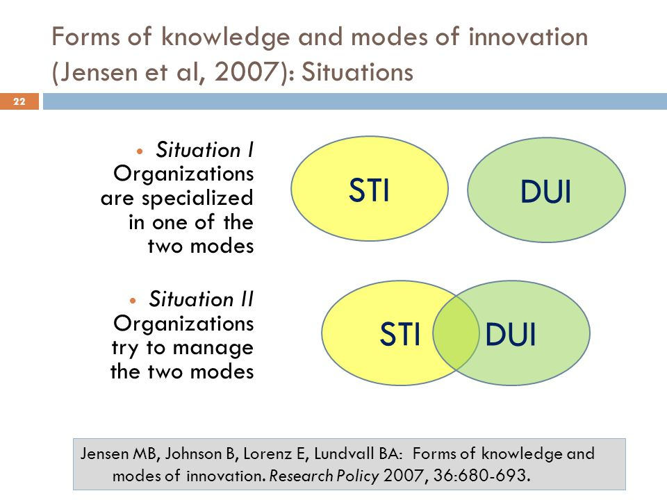 Forms of knowledge and modes of innovation (Jensen et al, 2007): Situations