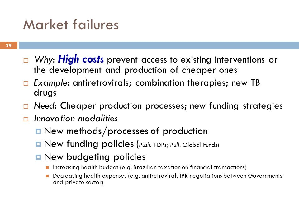 Market failures New methods/processes of production