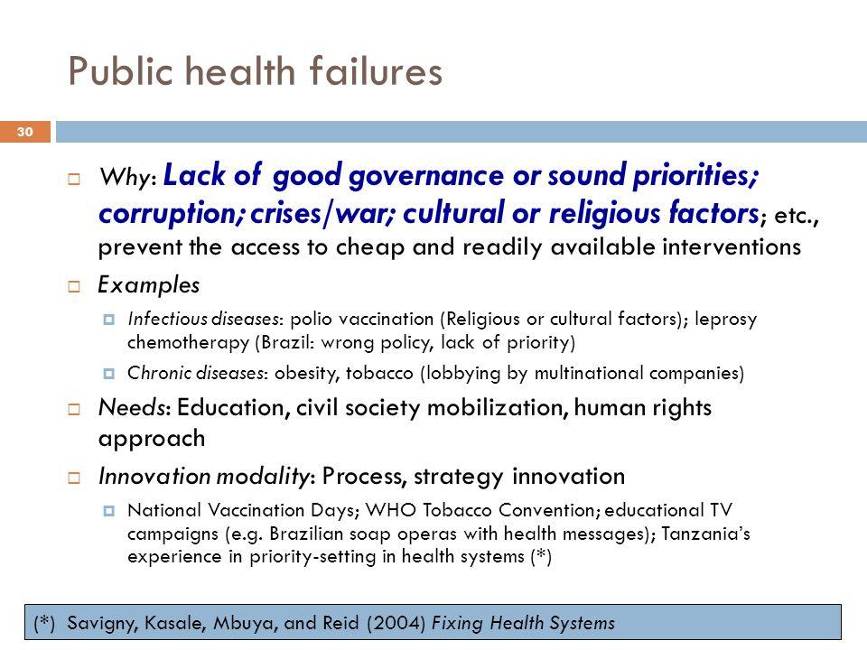 Public health failures