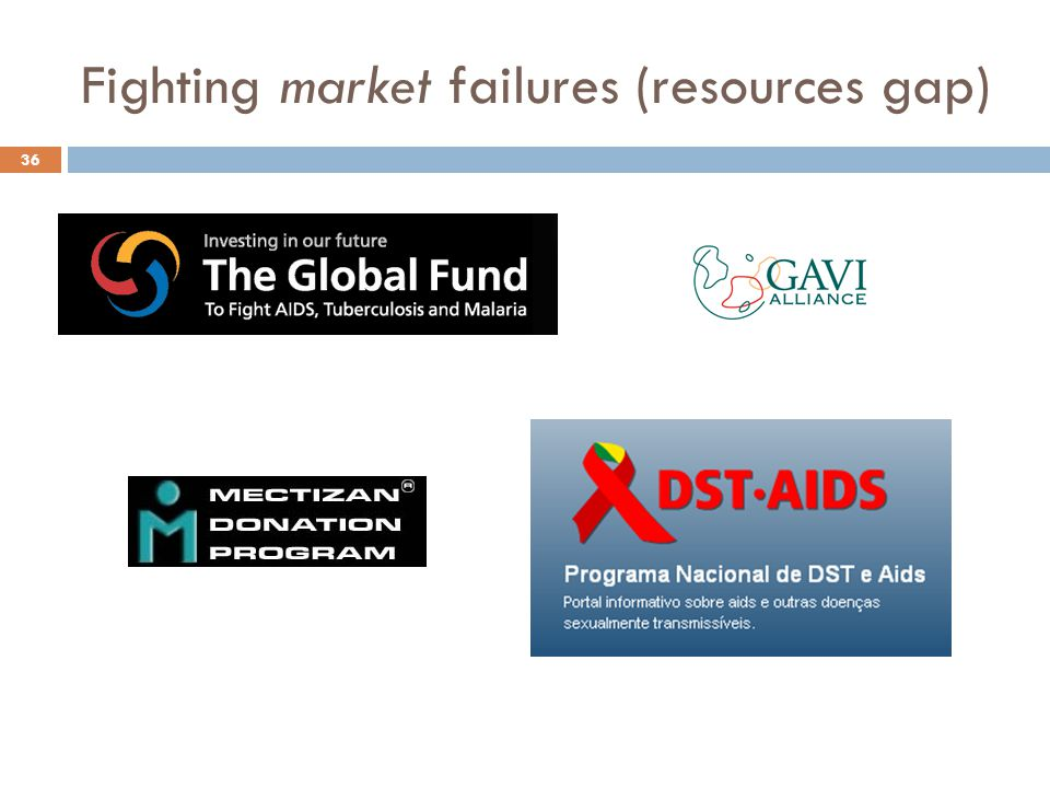 Fighting market failures (resources gap)
