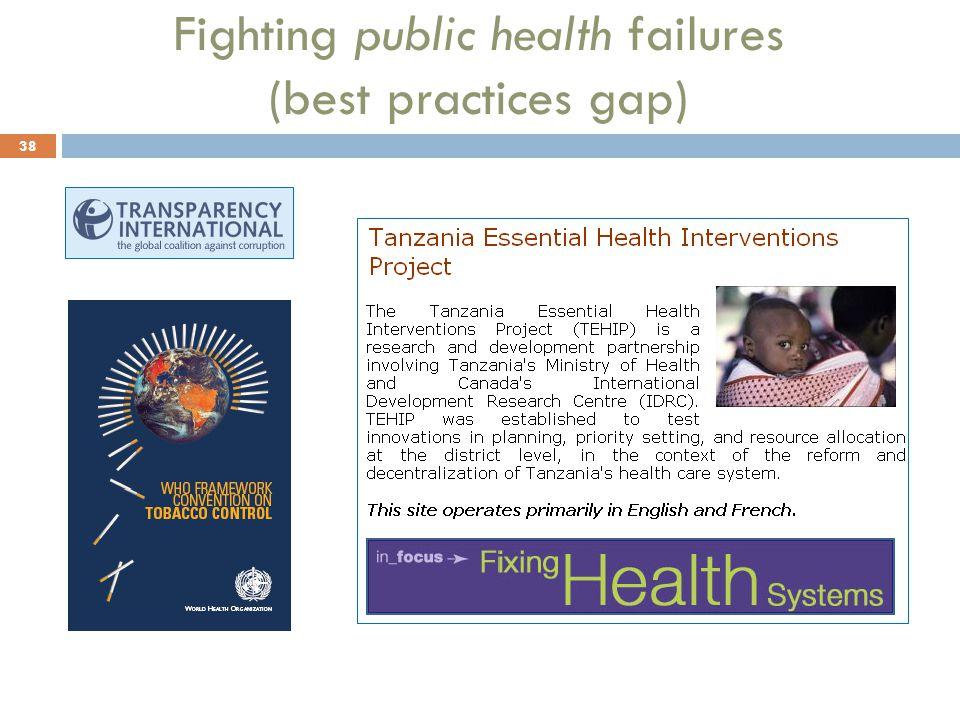 Fighting public health failures (best practices gap)