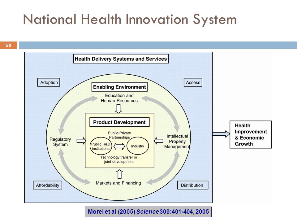 National Health Innovation System