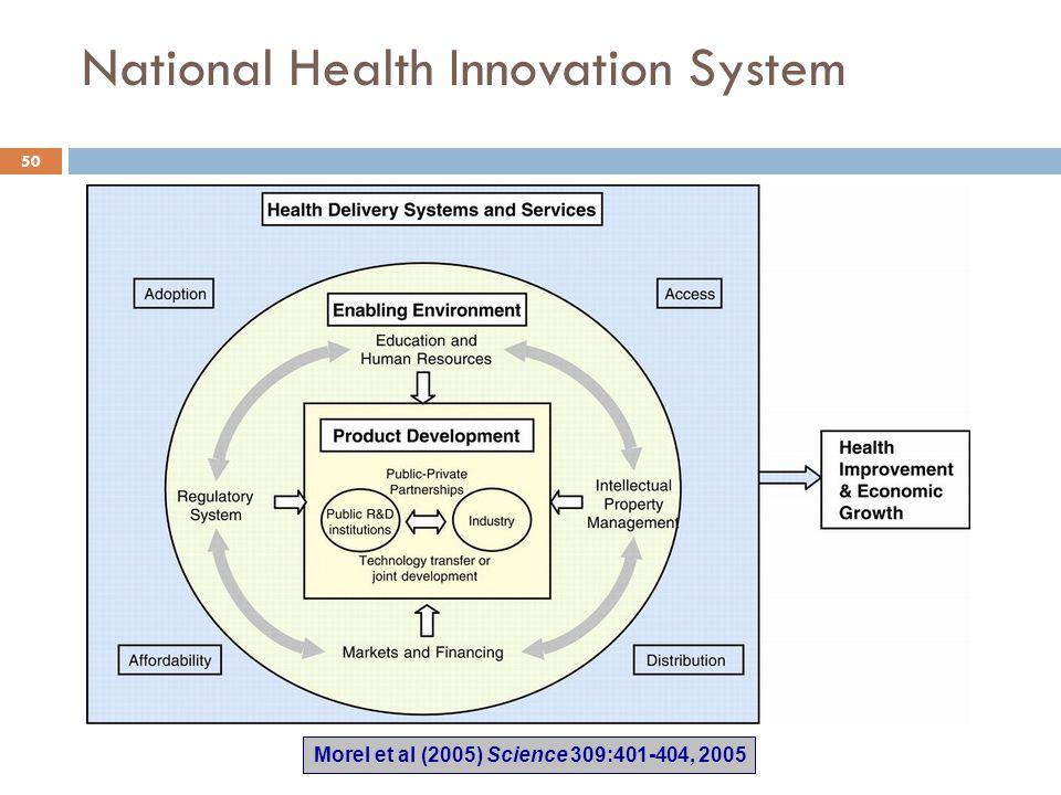 National Health Innovation System