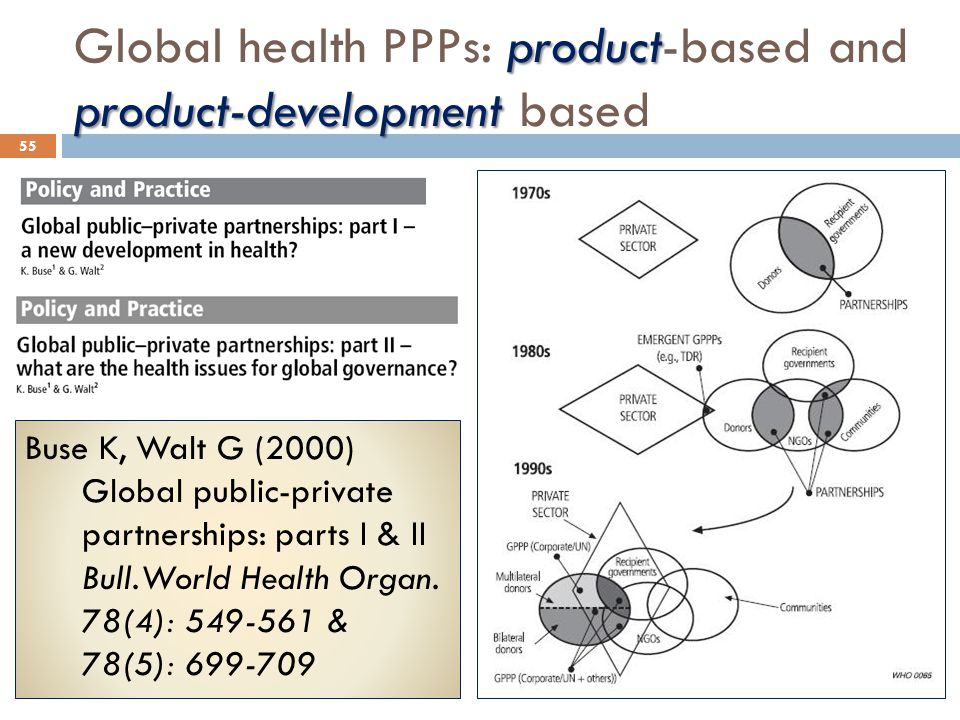 Global health PPPs: product-based and product-development based