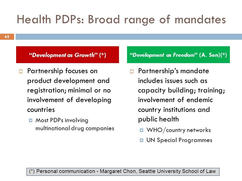 Health PDPs: Broad range of mandates