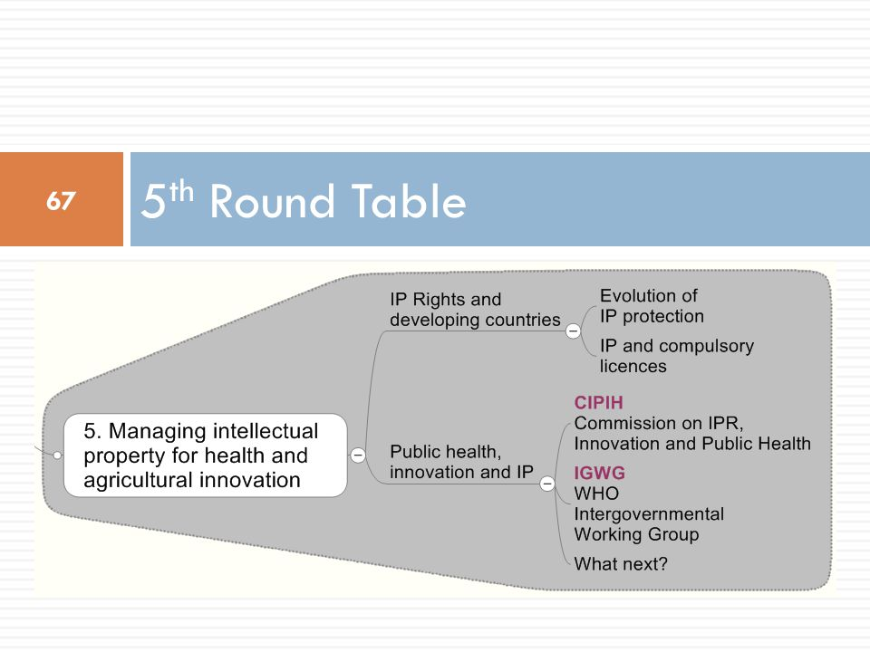 5th Round Table