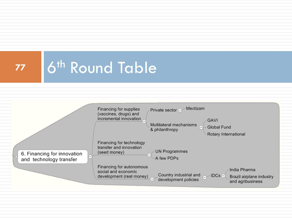 6th Round Table