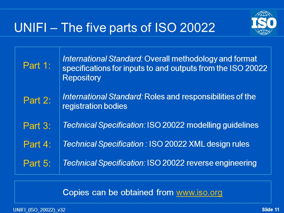 UNIFI – The five parts of ISO 20022