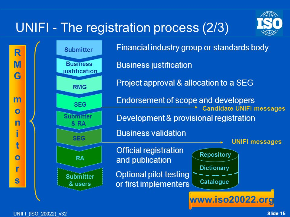 UNIFI - The registration process (2/3)