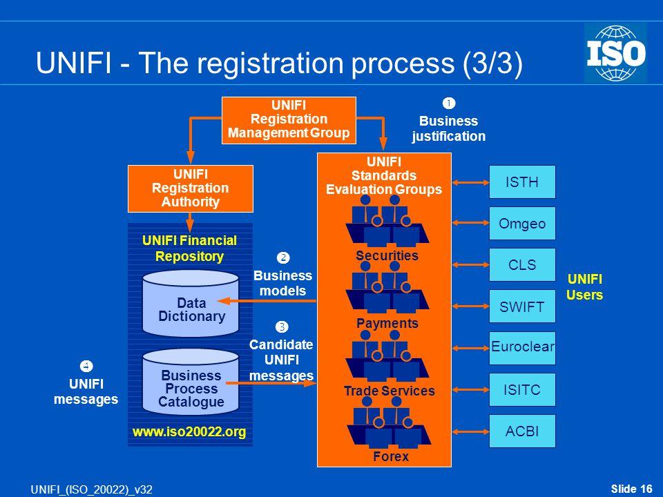 UNIFI - The registration process (3/3)