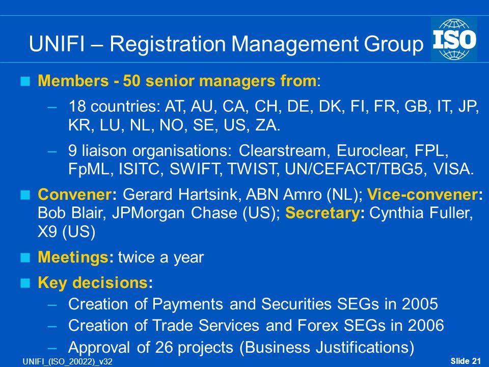 UNIFI – Registration Management Group