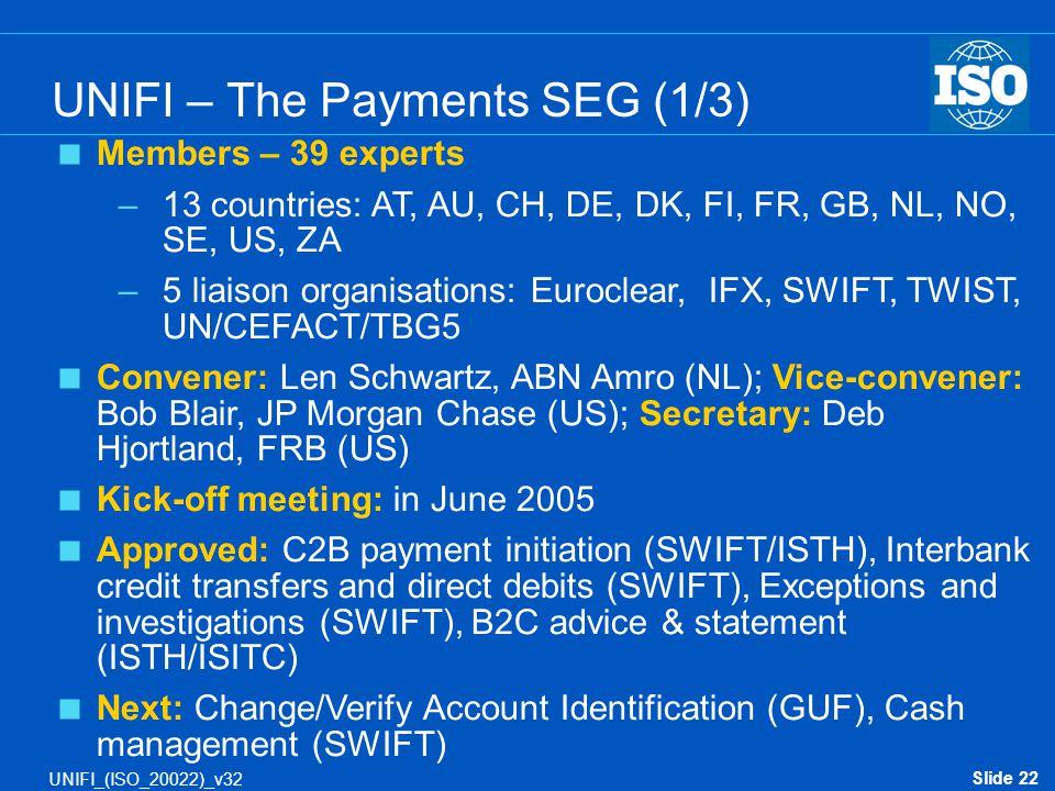 UNIFI – The Payments SEG (1/3)