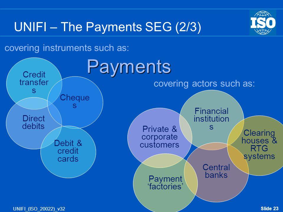 UNIFI – The Payments SEG (2/3)