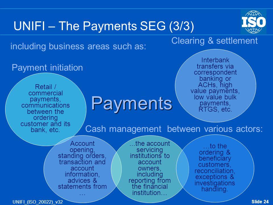 UNIFI – The Payments SEG (3/3)