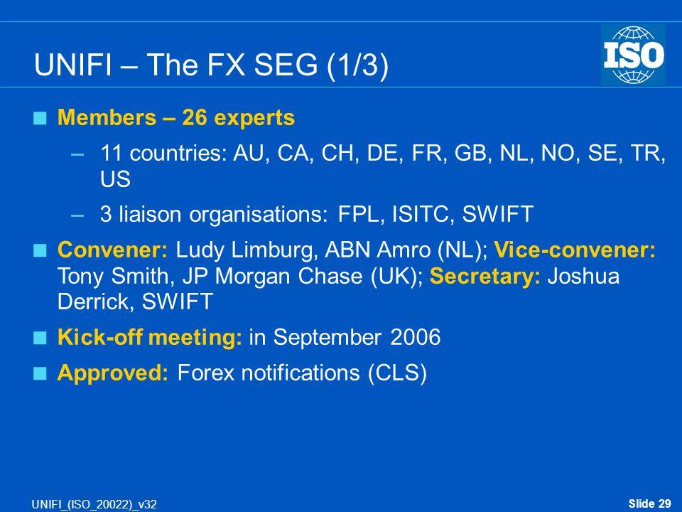 UNIFI – The FX SEG (1/3) Members – 26 experts
