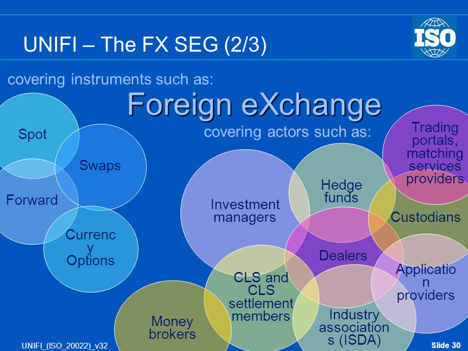 Foreign eXchange UNIFI – The FX SEG (2/3)