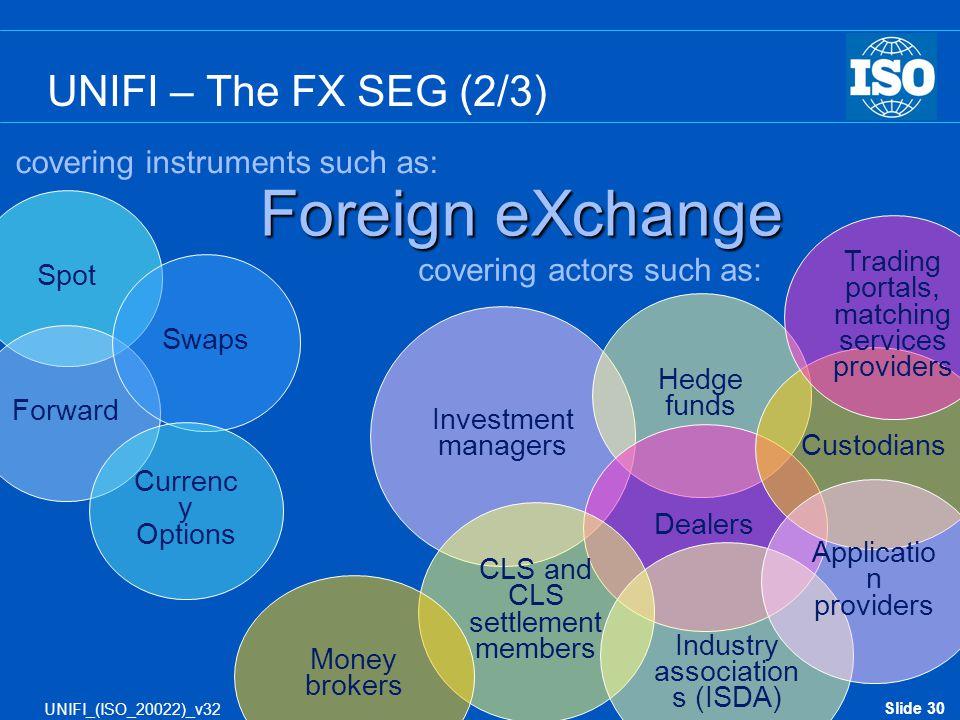 Foreign eXchange UNIFI – The FX SEG (2/3)