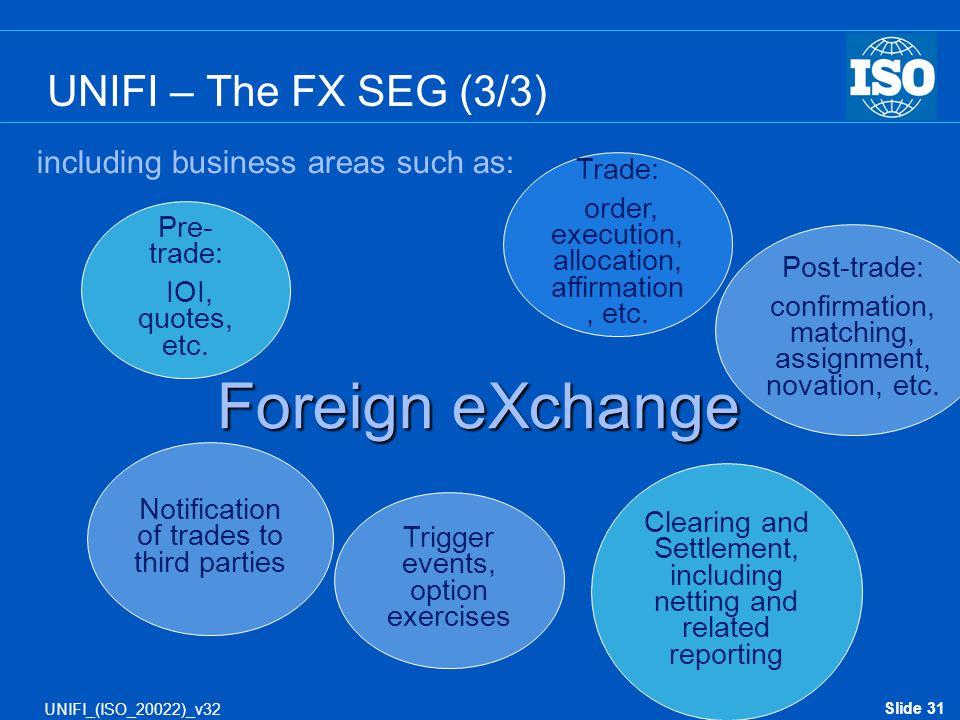 Foreign eXchange UNIFI – The FX SEG (3/3)
