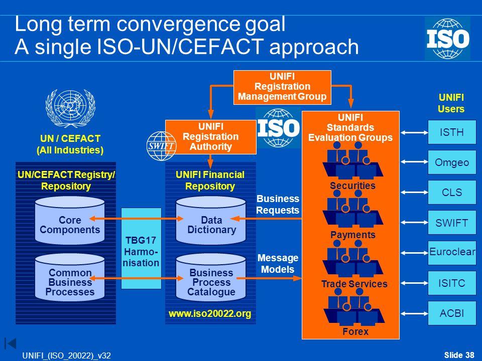 Long term convergence goal A single ISO-UN/CEFACT approach