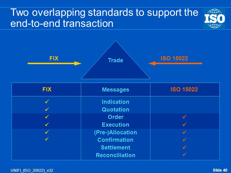 Two overlapping standards to support the end-to-end transaction