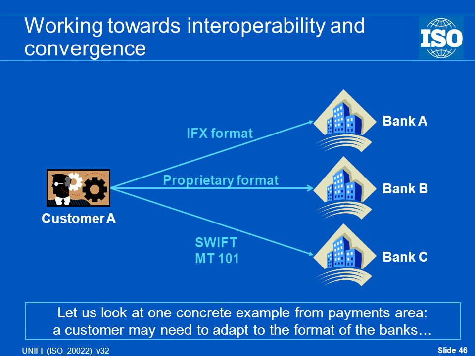 Working towards interoperability and convergence