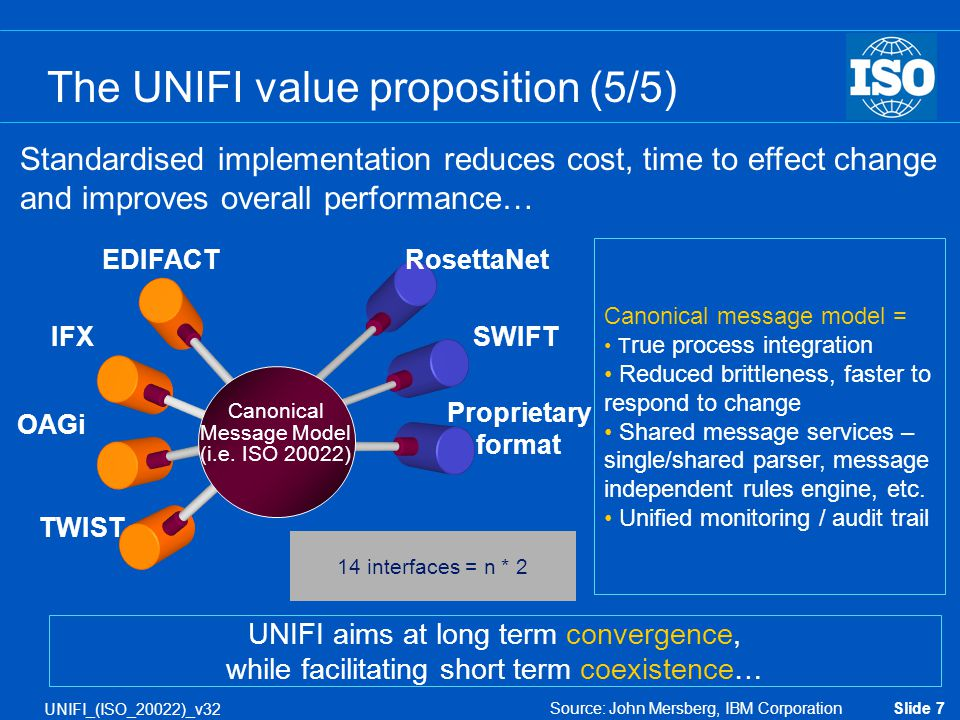 The UNIFI value proposition (5/5)