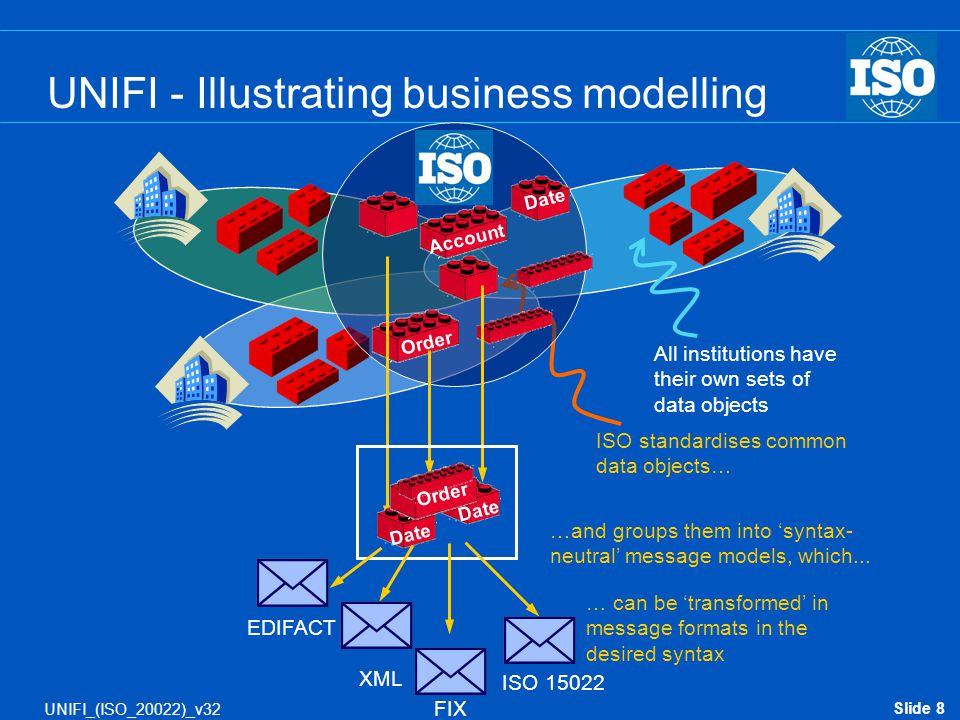 UNIFI - Illustrating business modelling
