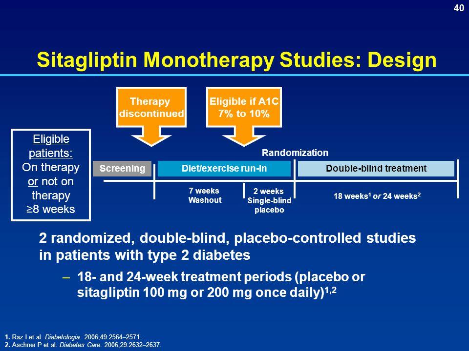 Sitagliptin Monotherapy Studies: Design