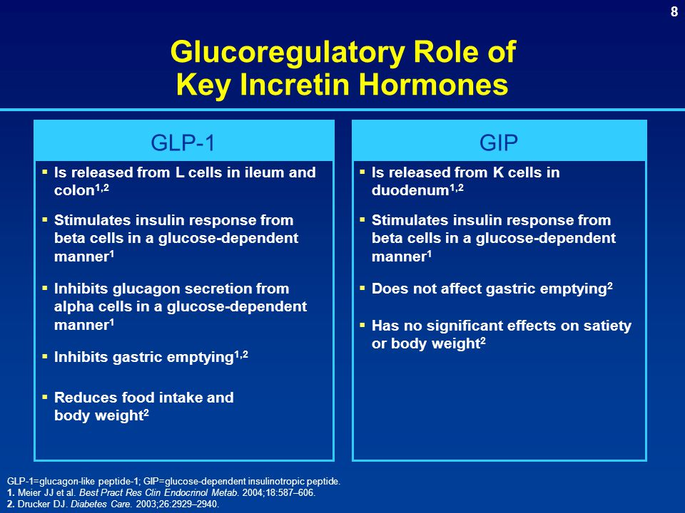 Glucoregulatory Role of Key Incretin Hormones