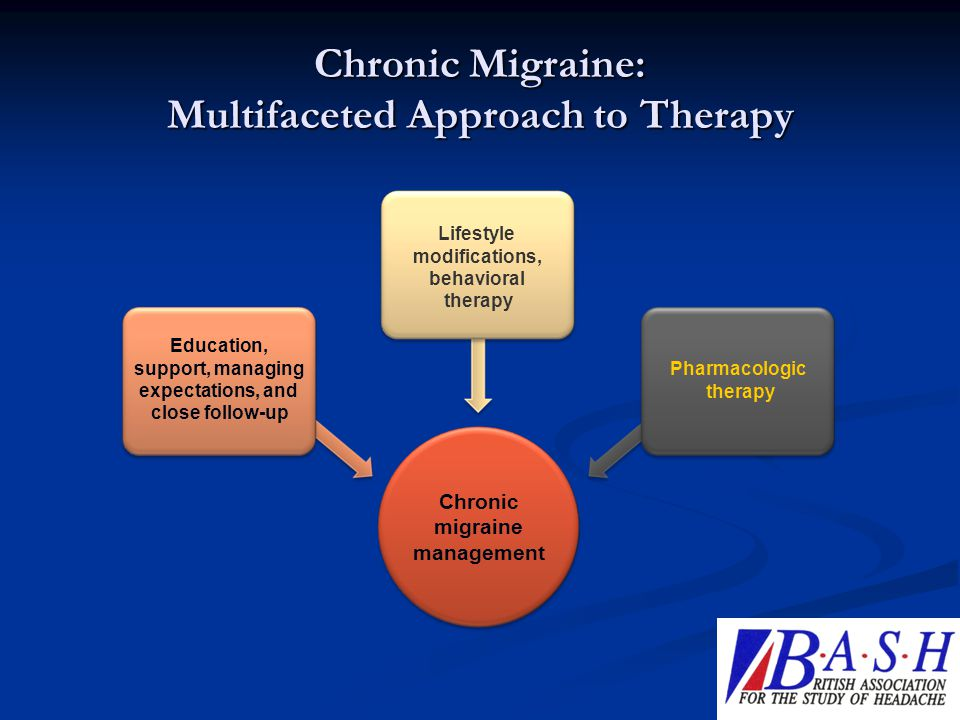 Chronic Migraine: Multifaceted Approach to Therapy