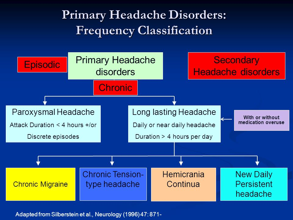 Primary Headache Disorders: Frequency Classification