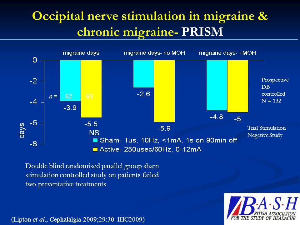 Occipital nerve stimulation in migraine & chronic migraine- PRISM