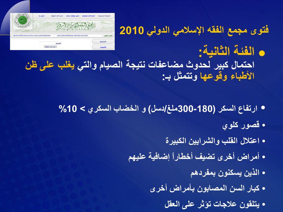 فتوى مجمع الفقه الإسلامي الدولي 2010