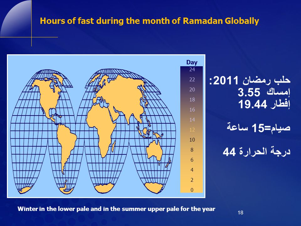 Hours of fast during the month of Ramadan Globally