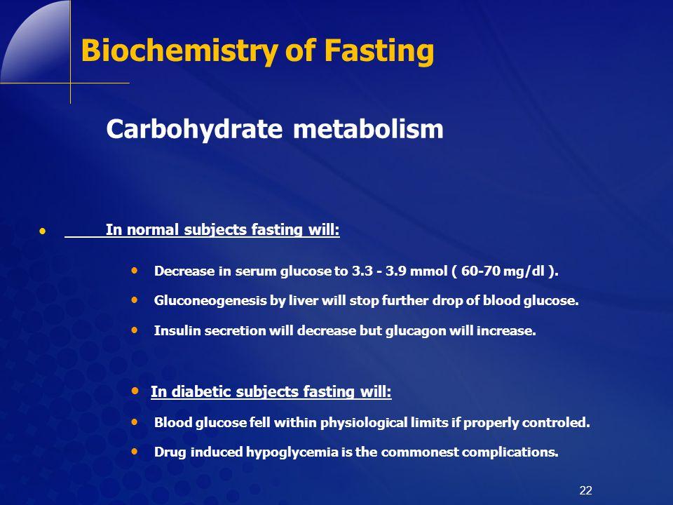 Biochemistry of Fasting