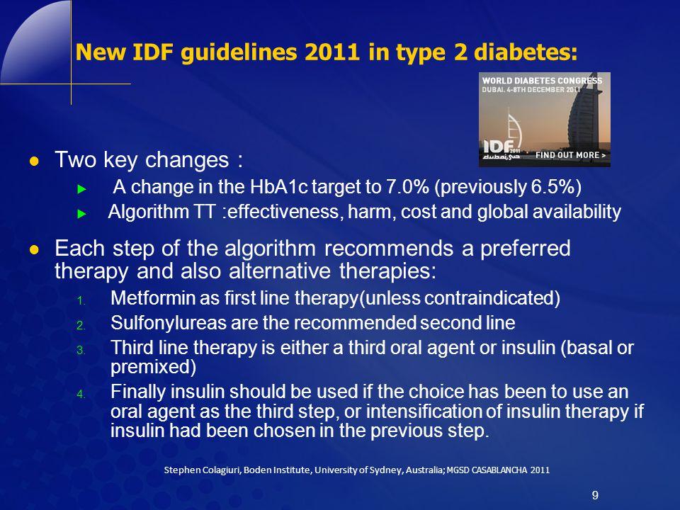 New IDF guidelines 2011 in type 2 diabetes: