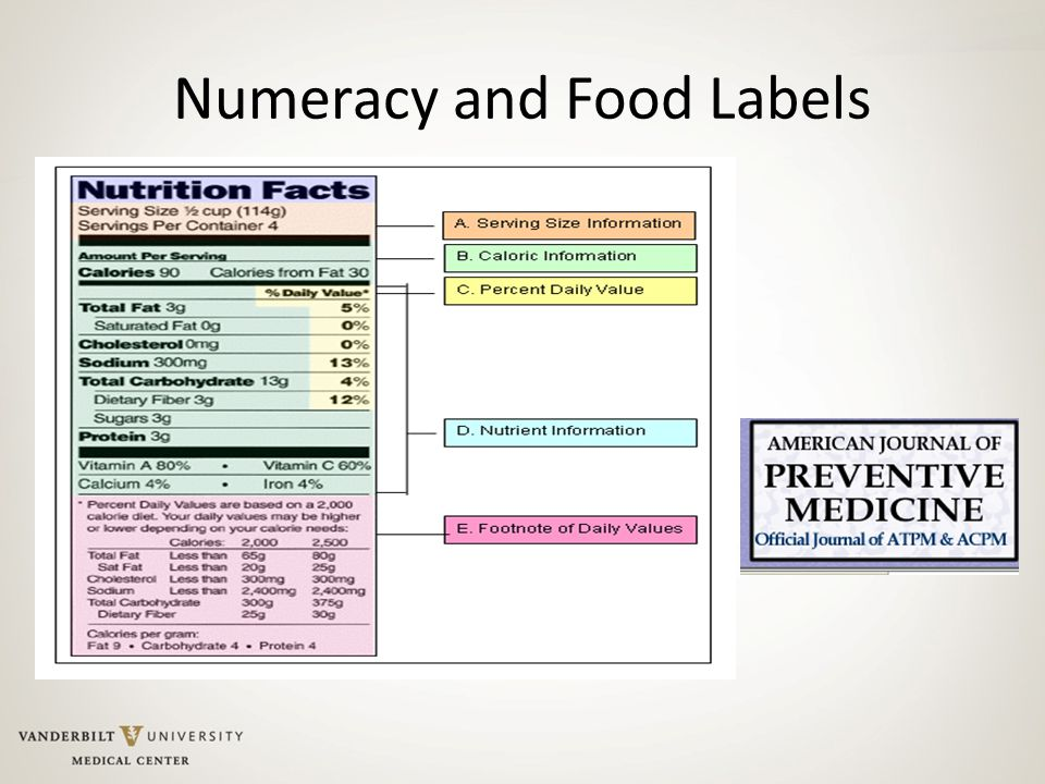 Numeracy and Food Labels